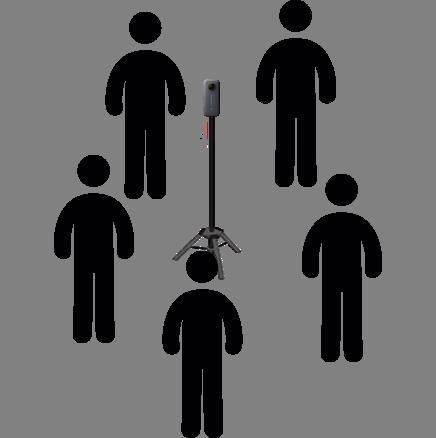 拍大家臉為主,適合用腳架拍攝360