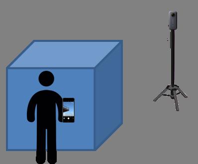 小範圍空間拍攝,適合用手機遠端APP控制拍攝